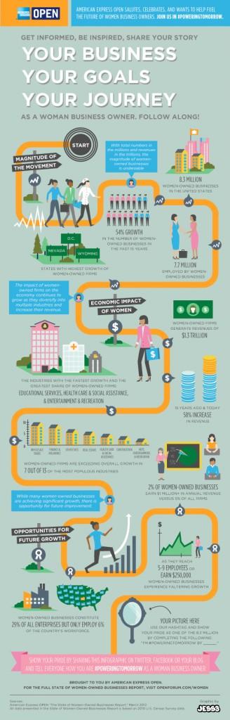 WOB-Infographic-328x1024